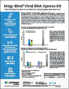 Viral RNA Extraction Protocol - Mag-Bind® Viral RNA Xpress Kit - Sales Sheet